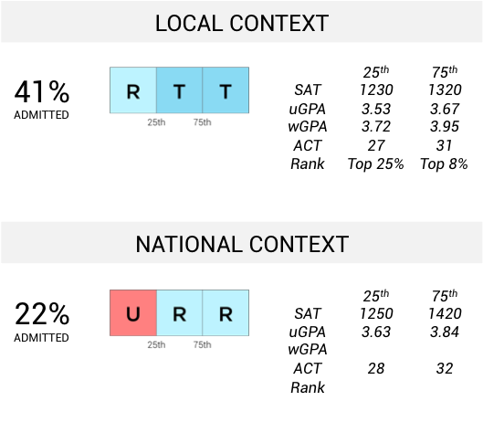 localcontext